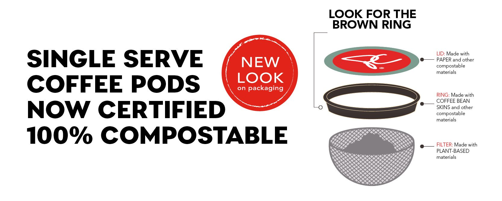 PC Compostable Pods