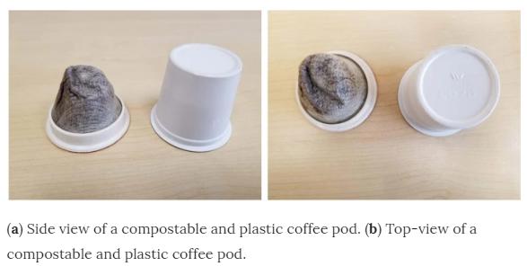 Comparing Pods